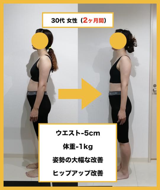30代女性が30分間のトレーニング期間を2か月間続けた成果