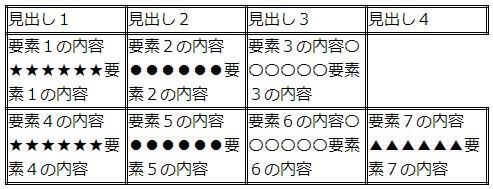 table関連スタイルの使用例